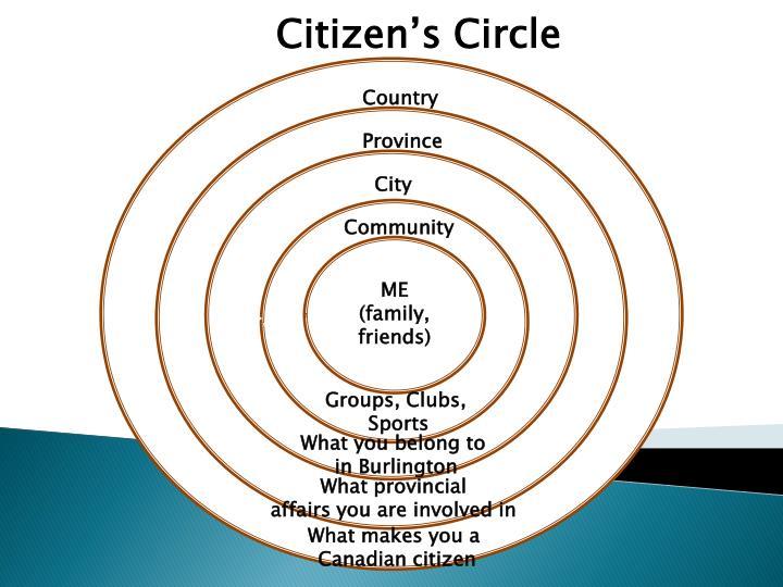 Citizen's Circle