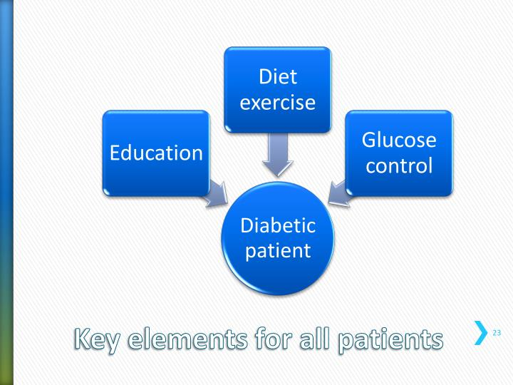 Key elements for all patients
