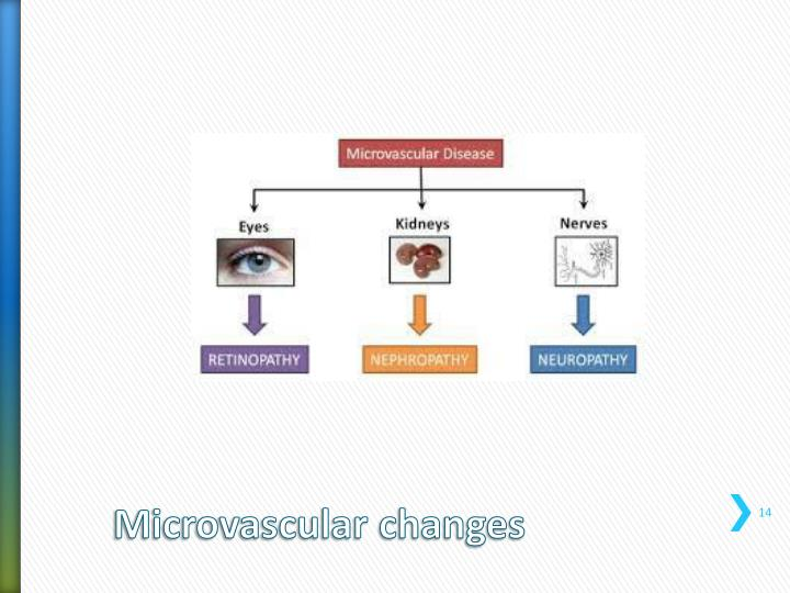 Microvascular changes