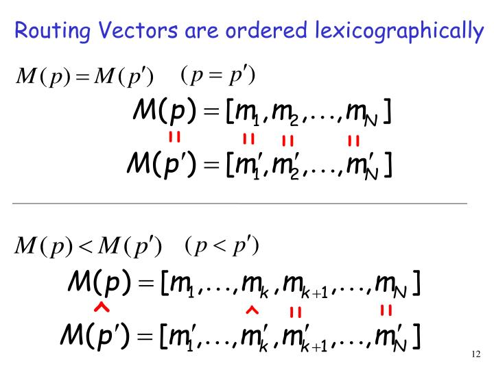 Routing Vectors are ordered lexicographically