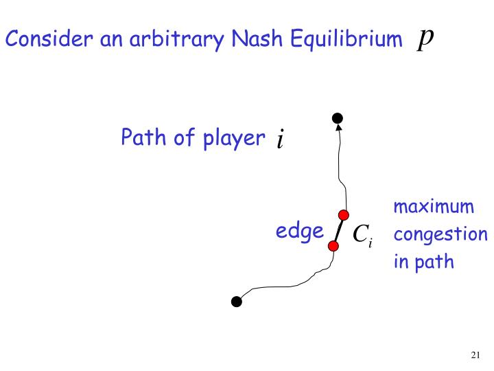 Consider an arbitrary Nash Equilibrium