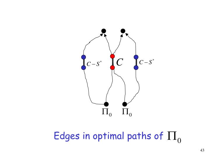 Edges in optimal paths of