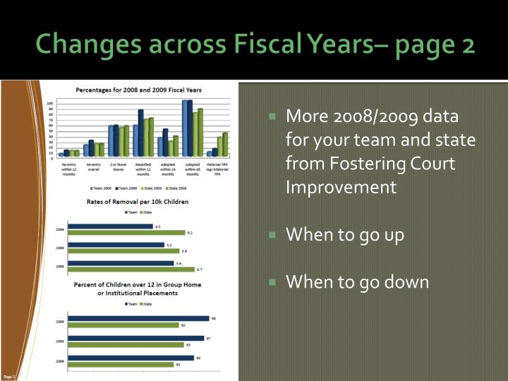 Changes across Fiscal Years– page 2