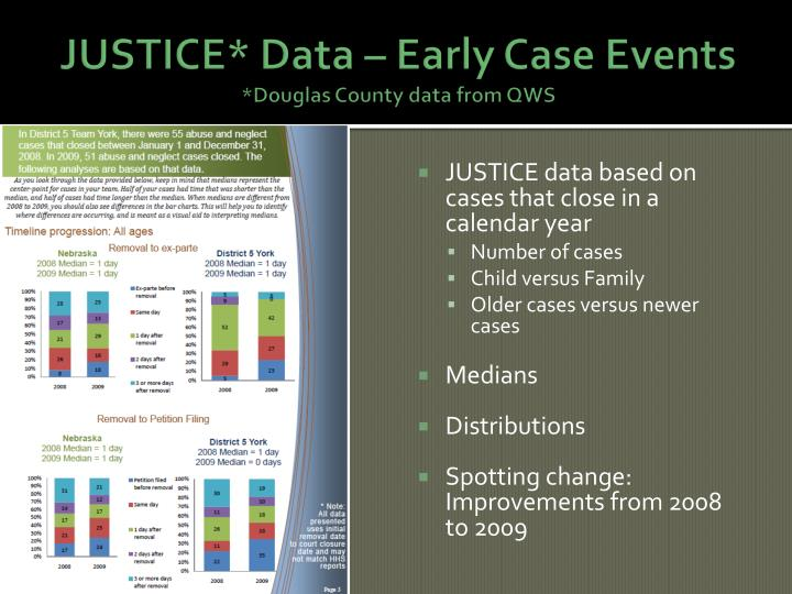 JUSTICE* Data – Early Case Events