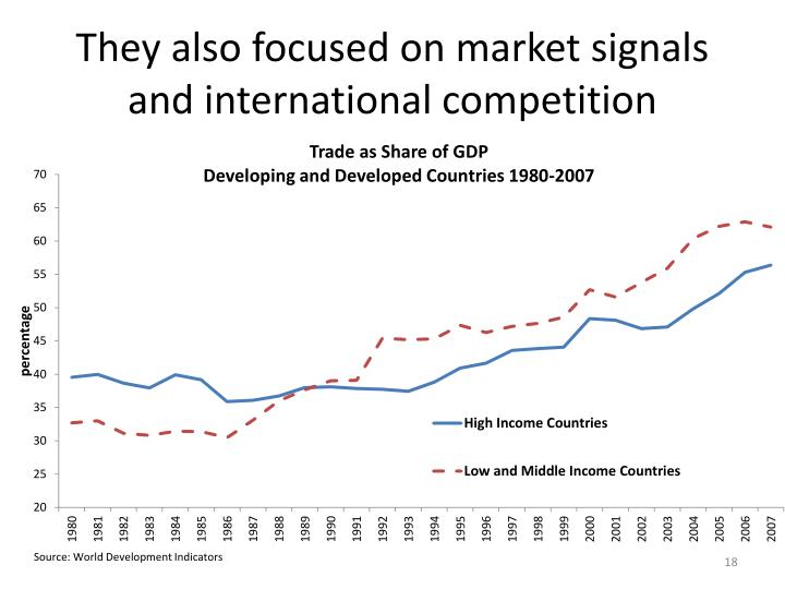 They also focused on market signals and international competition