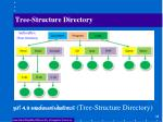 4 9 tree structure directory