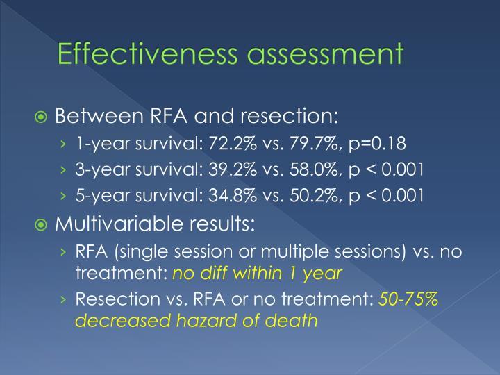 Effectiveness assessment