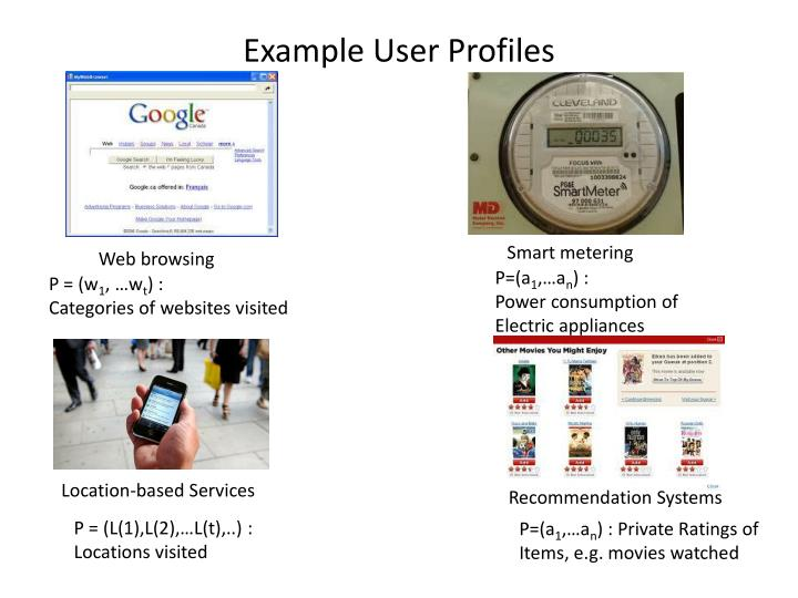 Example User Profiles