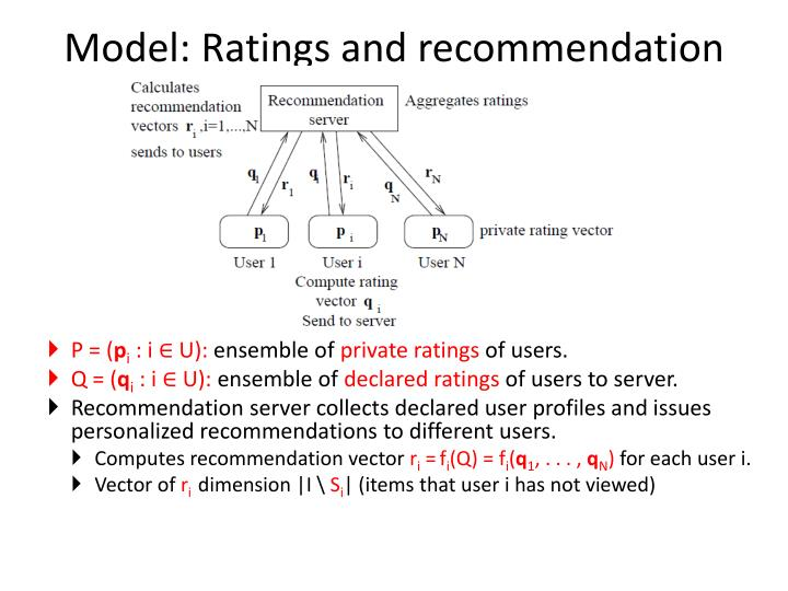 Model: Ratings and recommendation