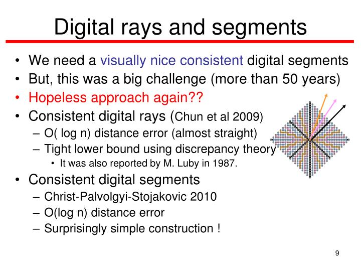 Digital rays and segments