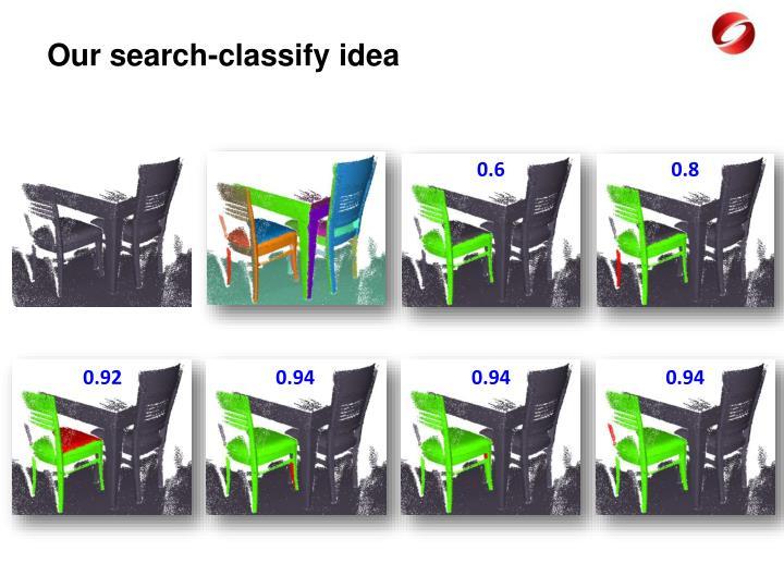 Our search-classify idea