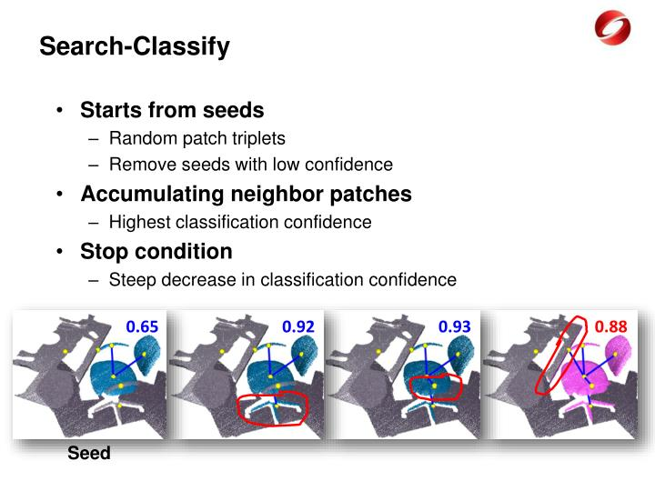 Search-Classify