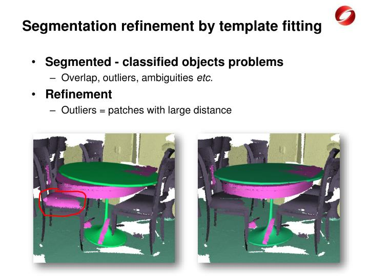 Segmentation refinement by template fitting