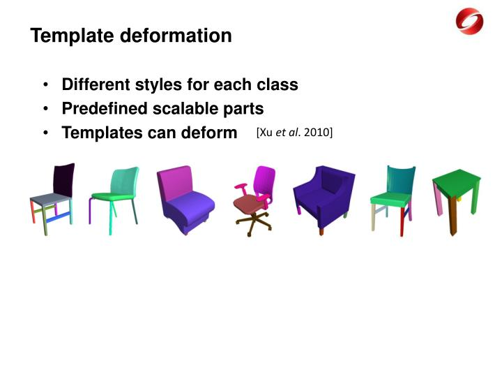 Template deformation