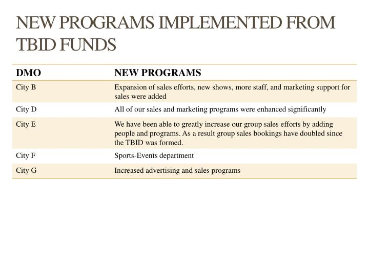 NEW PROGRAMS IMPLEMENTED FROM TBID FUNDS