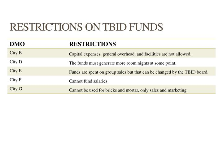 RESTRICTIONS ON TBID FUNDS
