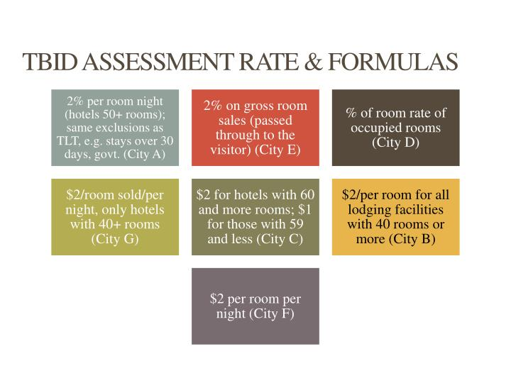 TBID ASSESSMENT RATE & FORMULAS