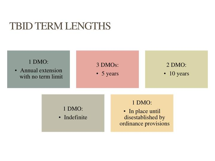 Tbid term lengths
