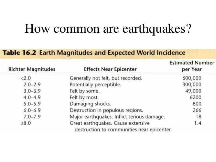 How common are earthquakes?