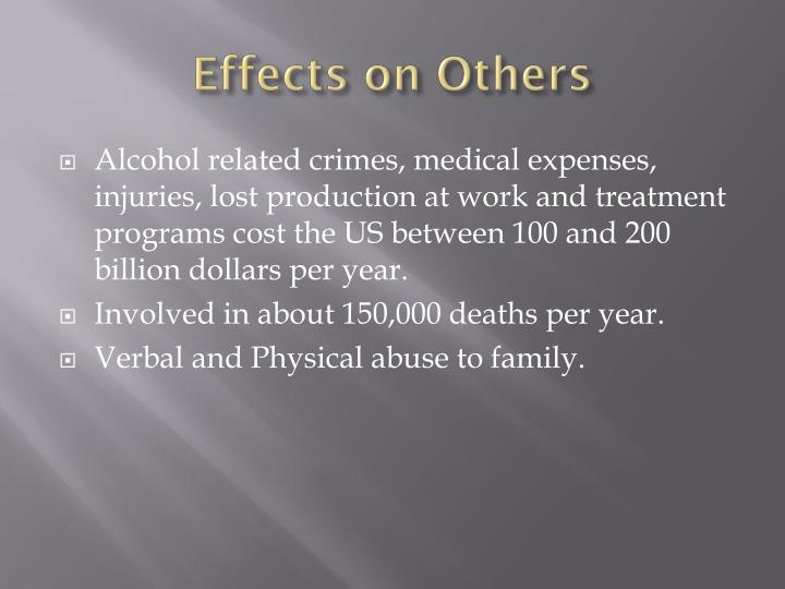 Effects on Others