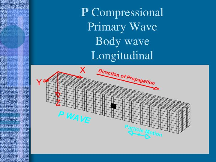P compressional primary wave body wave longitudinal