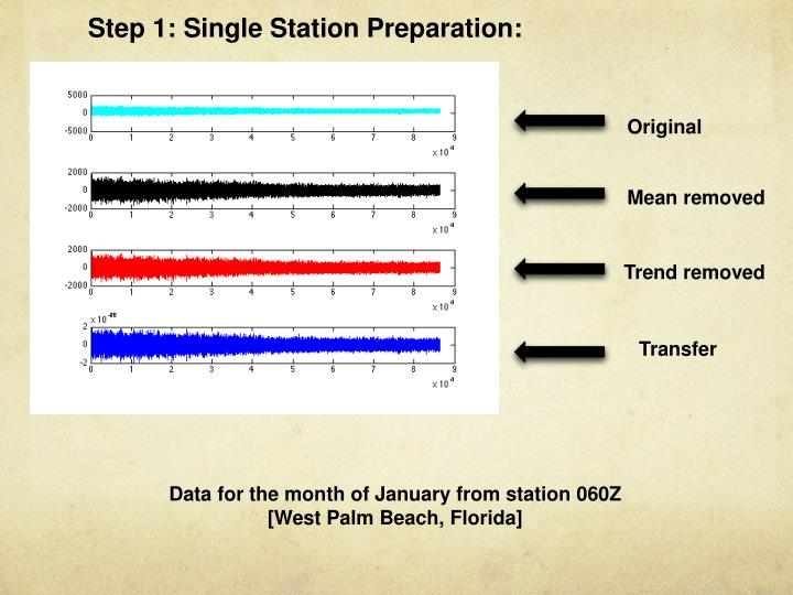 Step 1: Single Station Preparation: