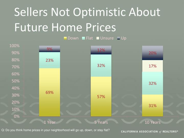 Sellers Not Optimistic About Future Home Prices