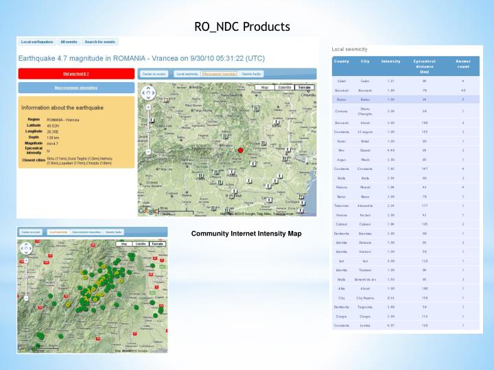 RO_NDC Products