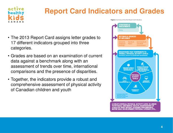 Report Card Indicators