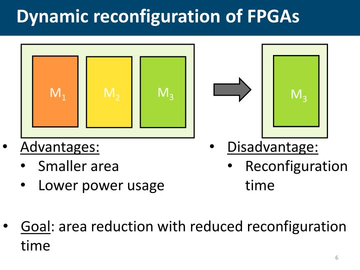 Dynamic reconfiguration of FPGAs