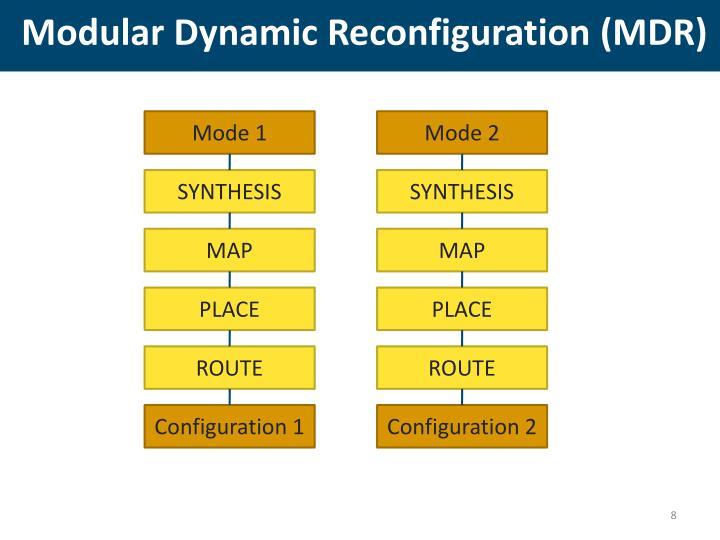Modular Dynamic Reconfiguration (MDR)