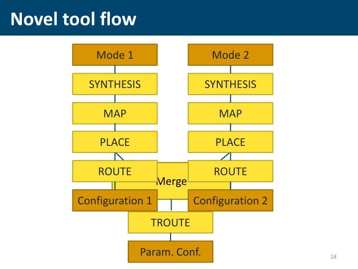 Novel tool flow