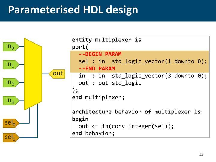 Parameterised HDL design