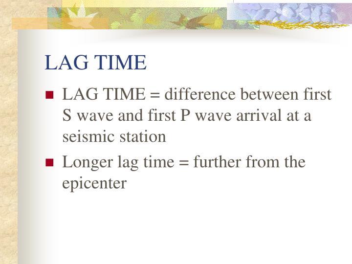 LAG TIME