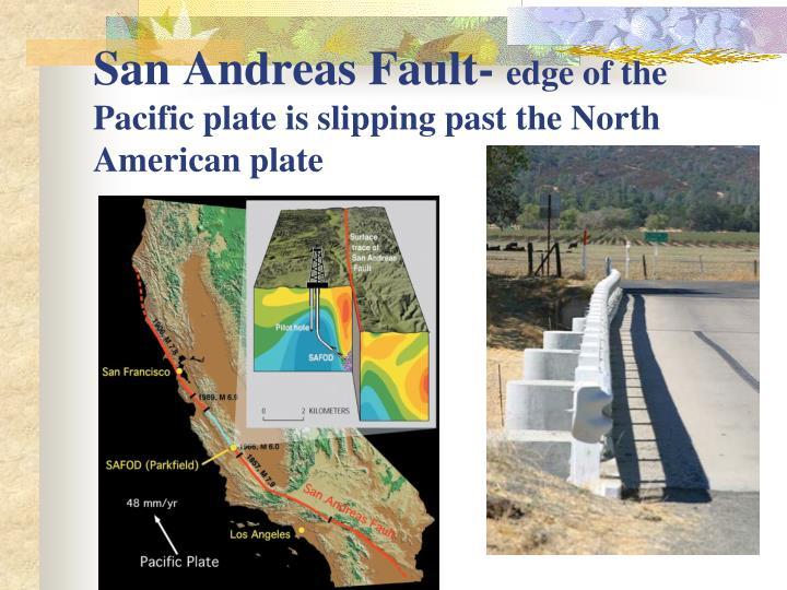 San Andreas Fault-