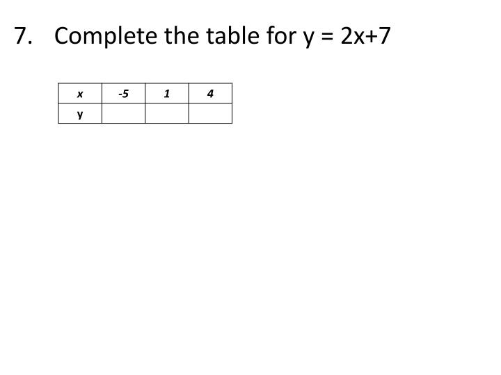 Complete the table for y = 2x+7