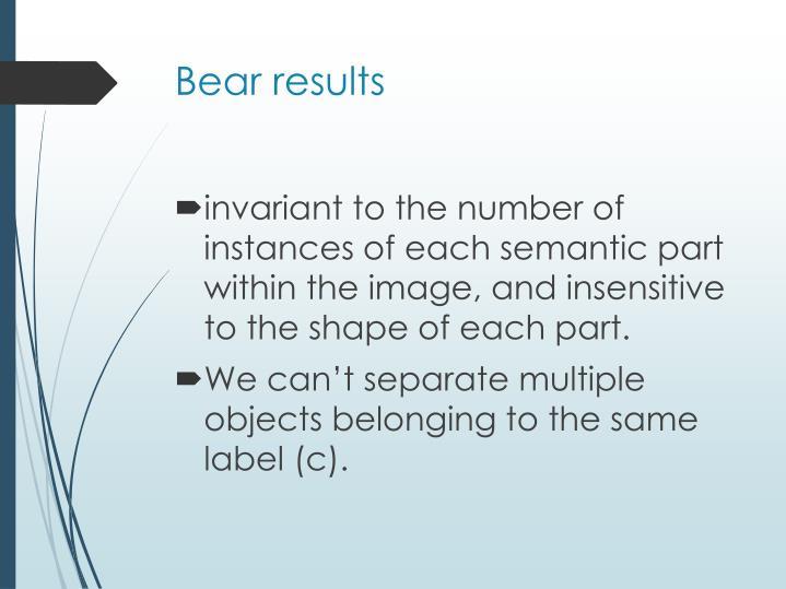 Bear results