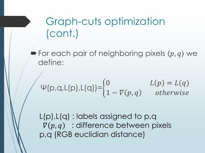 Graph-cuts