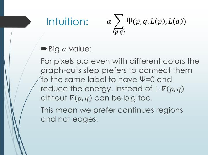 Intuition: