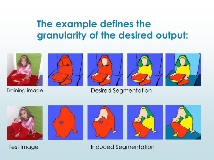 The example defines the granularity of the desired