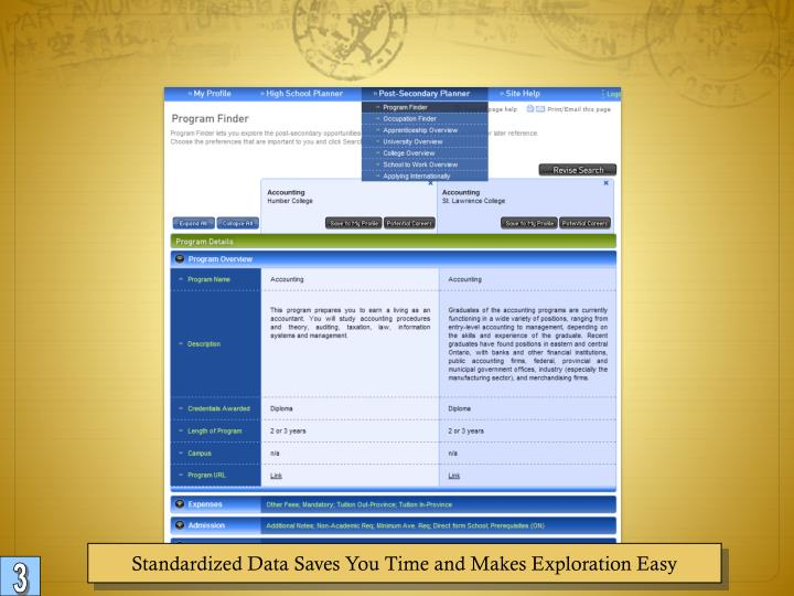 Standardized Data Saves You Time and Makes Exploration Easy