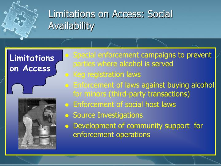 Limitations on Access: Social Availability