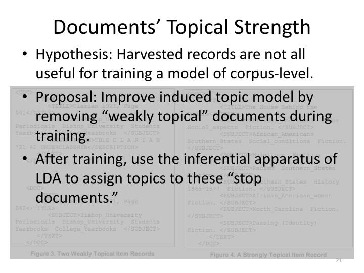 Documents' Topical Strength