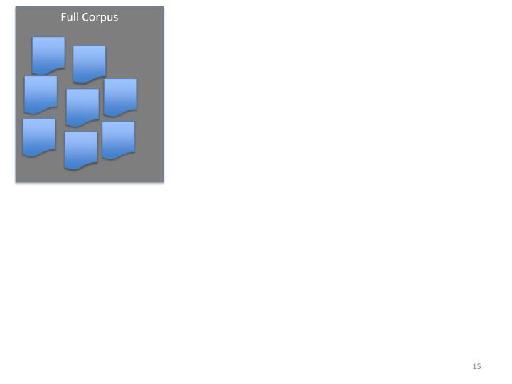 Full Corpus