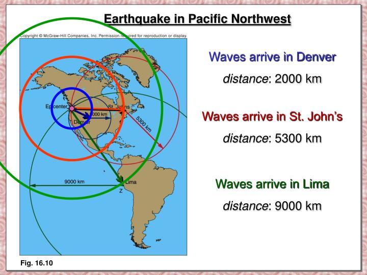 Earthquake in Pacific Northwest