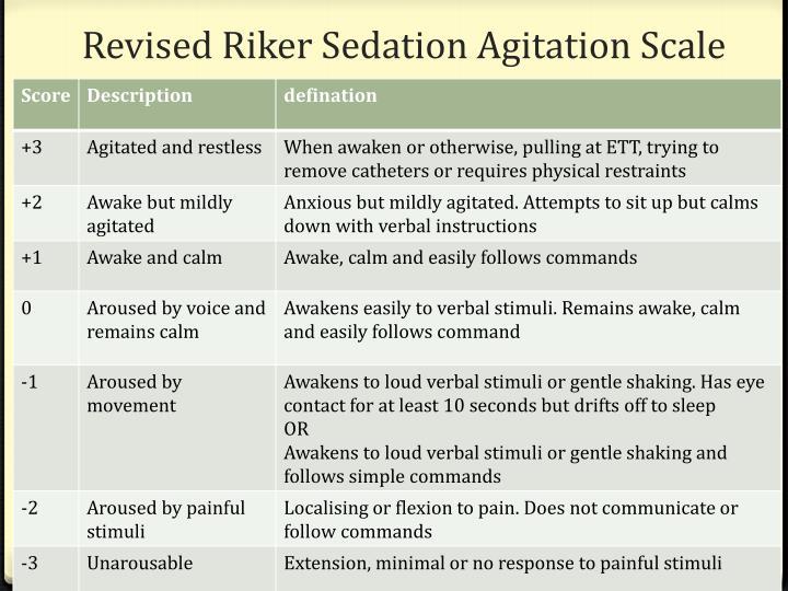Revised Riker Sedation Agitation Scale