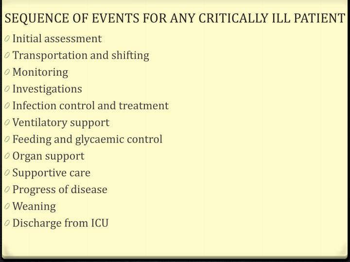 SEQUENCE OF EVENTS FOR ANY CRITICALLY ILL PATIENT