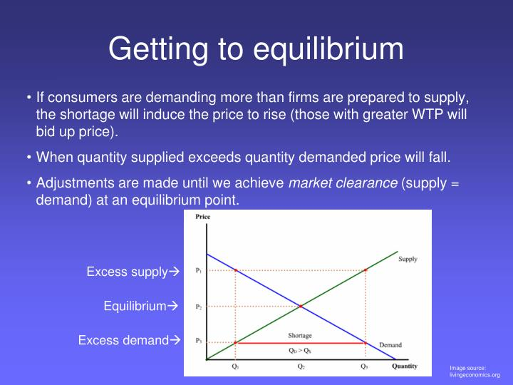 Getting to equilibrium