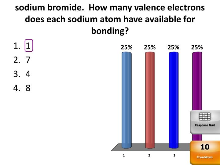 Sodium reacts with bromine to form