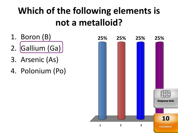 Which of the following elements is not a metalloid?